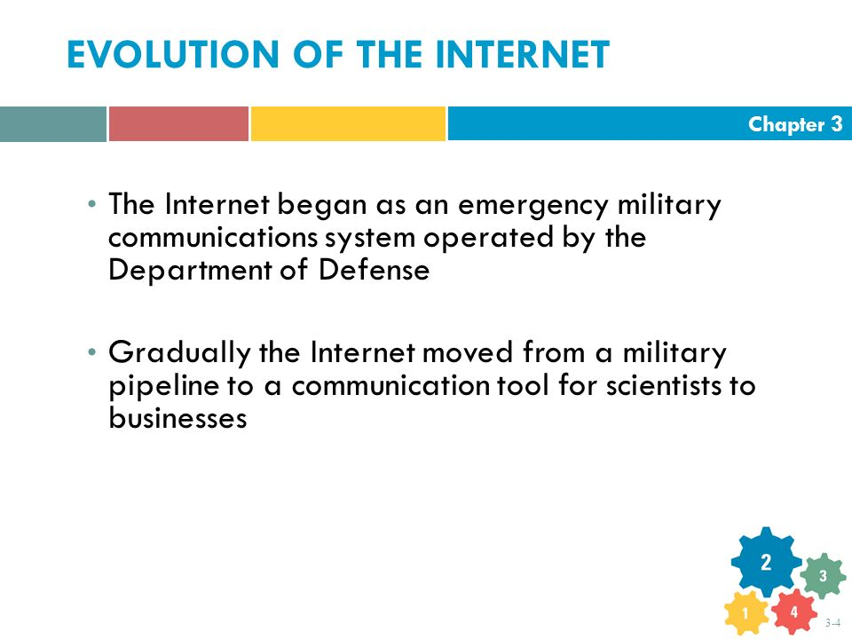 Chapter 3 3-4 EVOLUTION OF THE INTERNET The Internet began as an emergency military communications system operated by the Department of Defense Gradually the Internet moved from a military pipeline to a communication tool for scientists to businesses