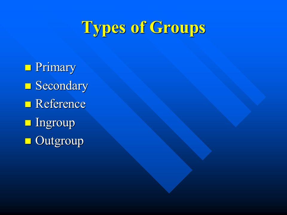 Types of Groups n Primary n Secondary n Reference n Ingroup n Outgroup