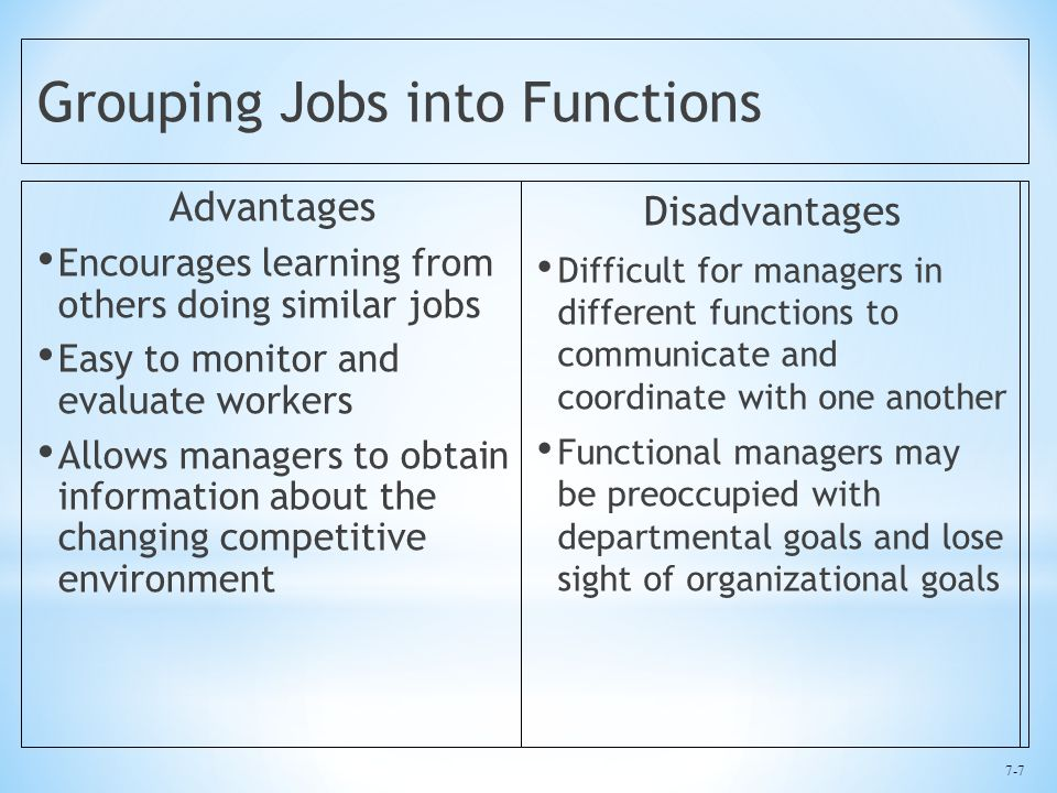 7-7 Grouping Jobs into Functions Advantages Encourages learning from others doing similar jobs Easy to monitor and evaluate workers Allows managers to obtain information about the changing competitive environment Disadvantages Difficult for managers in different functions to communicate and coordinate with one another Functional managers may be preoccupied with departmental goals and lose sight of organizational goals