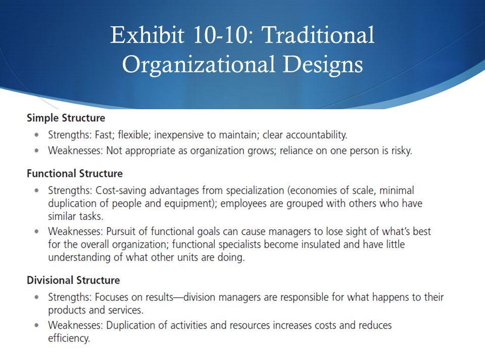Exhibit 10-10: Traditional Organizational Designs