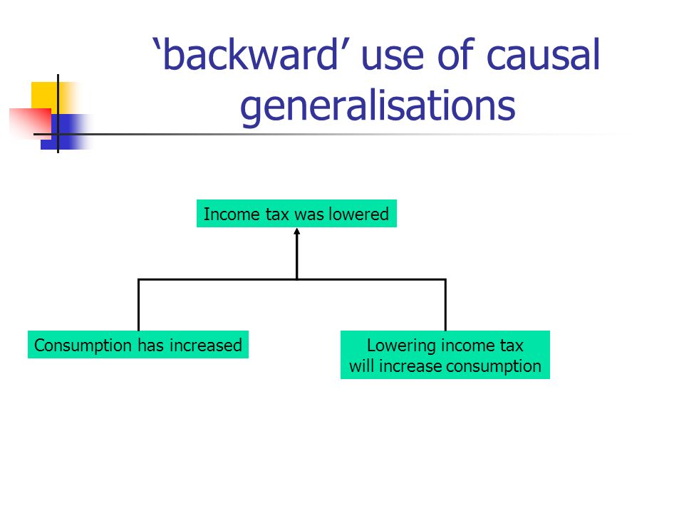 'backward' use of causal generalisations Consumption has increased Income tax was lowered Lowering income tax will increase consumption