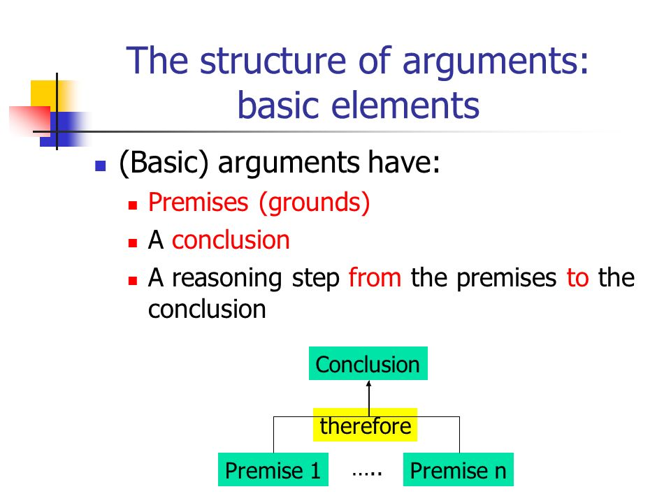 The structure of arguments: basic elements (Basic) arguments have: Premises (grounds) A conclusion A reasoning step from the premises to the conclusion Conclusion Premise 1Premise n …..