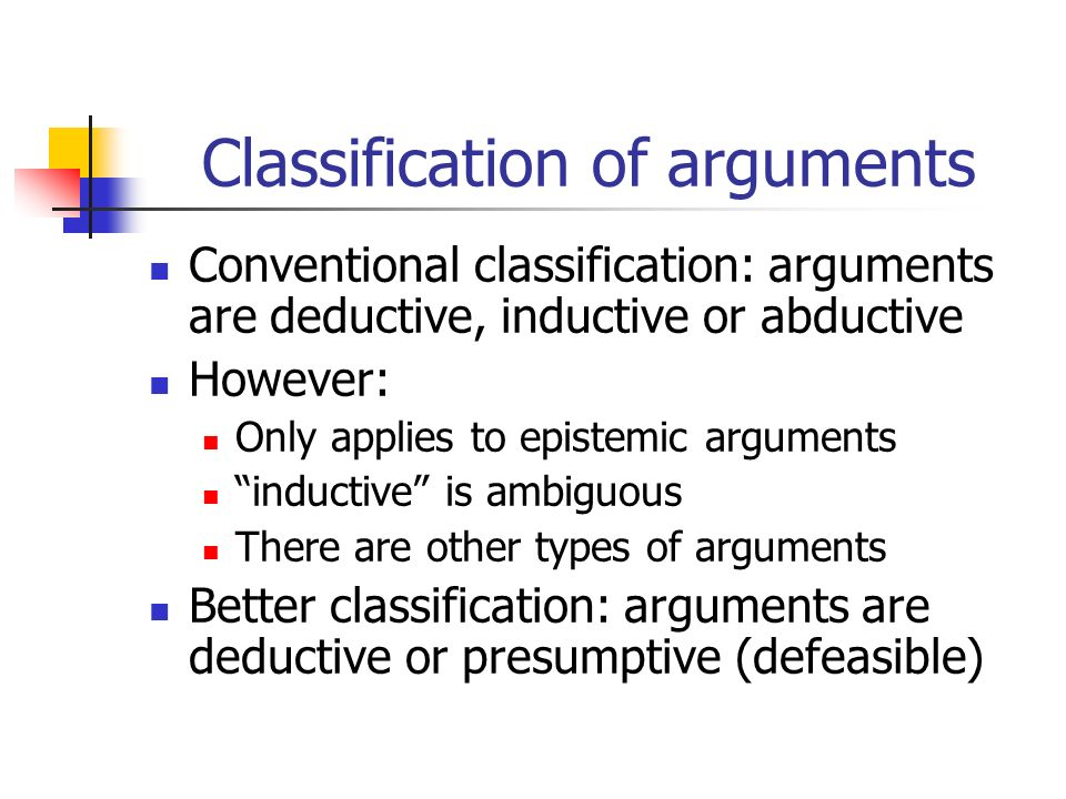 Classification of arguments Conventional classification: arguments are deductive, inductive or abductive However: Only applies to epistemic arguments inductive is ambiguous There are other types of arguments Better classification: arguments are deductive or presumptive (defeasible)