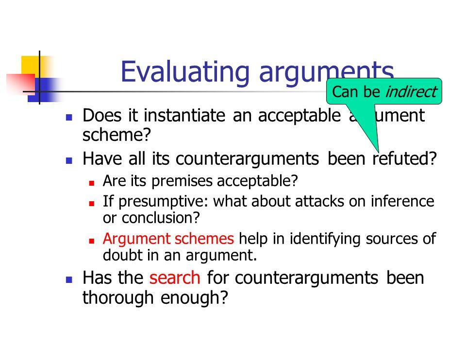 Evaluating arguments Does it instantiate an acceptable argument scheme.