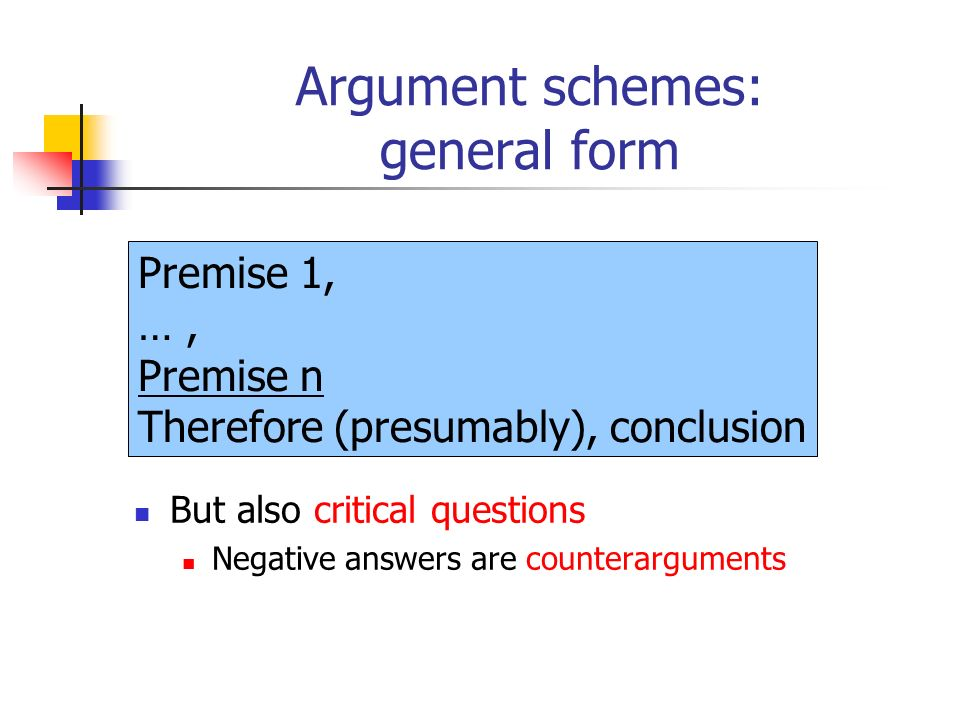 Argument schemes: general form But also critical questions Negative answers are counterarguments Premise 1, …, Premise n Therefore (presumably), conclusion