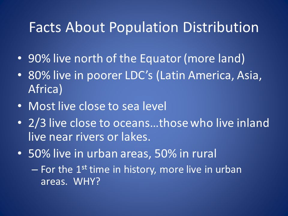 Facts About Population Distribution 90% live north of the Equator (more land) 80% live in poorer LDC's (Latin America, Asia, Africa) Most live close to sea level 2/3 live close to oceans…those who live inland live near rivers or lakes.