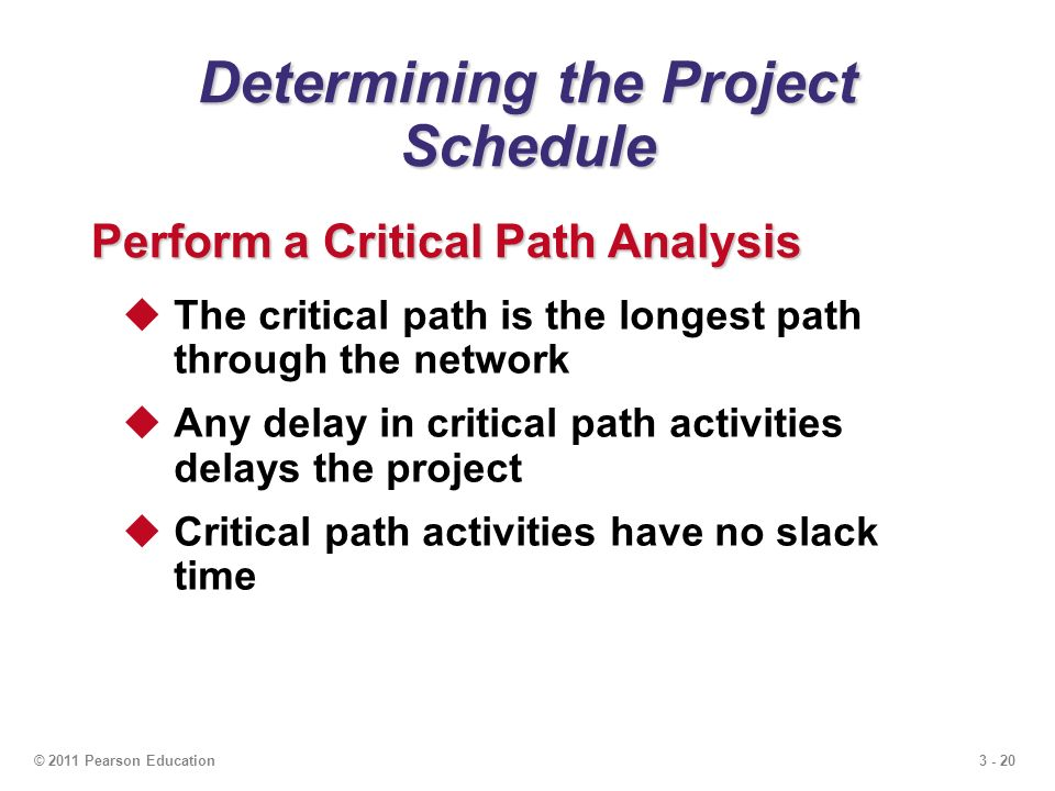 3 - 20© 2011 Pearson Education Determining the Project Schedule Perform a Critical Path Analysis  The critical path is the longest path through the network  Any delay in critical path activities delays the project  Critical path activities have no slack time