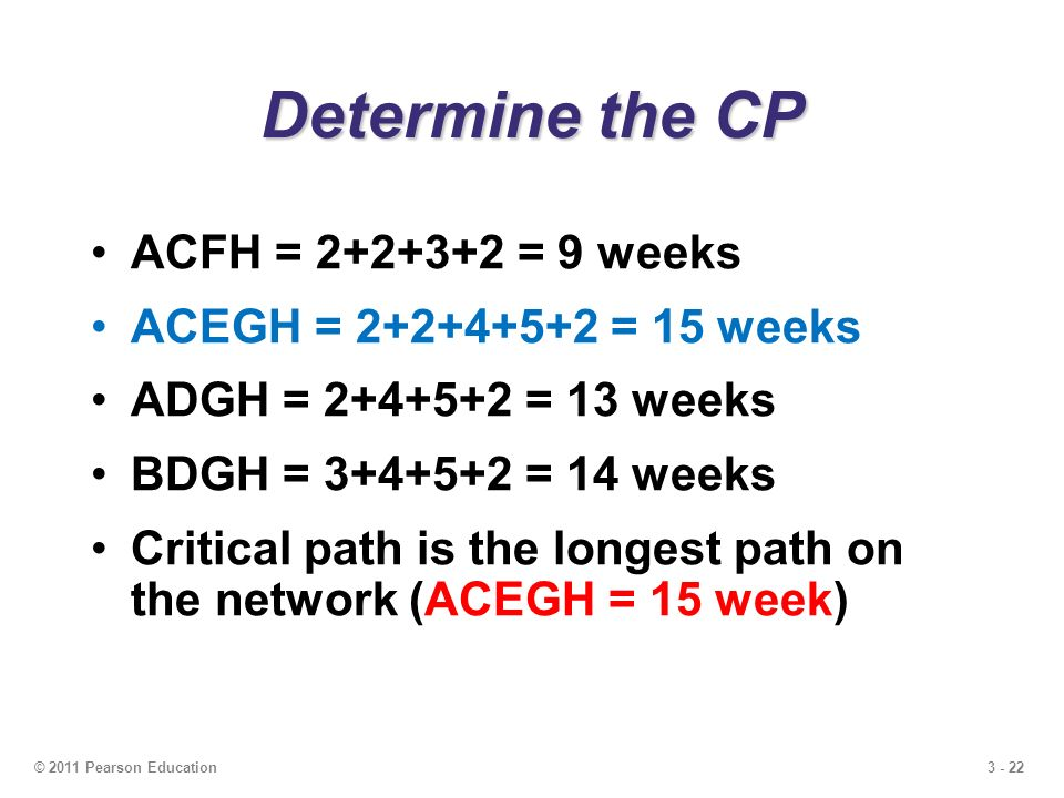 3 - 22 Determine the CP ACFH = 2+2+3+2 = 9 weeks ACEGH = 2+2+4+5+2 = 15 weeks ADGH = 2+4+5+2 = 13 weeks BDGH = 3+4+5+2 = 14 weeks Critical path is the longest path on the network (ACEGH = 15 week) © 2011 Pearson Education