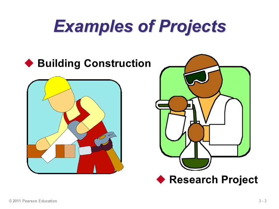 3 - 3© 2011 Pearson Education Examples of Projects  Building Construction  Research Project