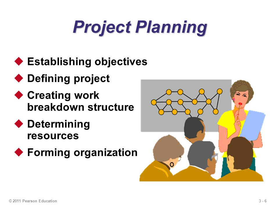 3 - 6© 2011 Pearson Education  Establishing objectives  Defining project  Creating work breakdown structure  Determining resources  Forming organization Project Planning
