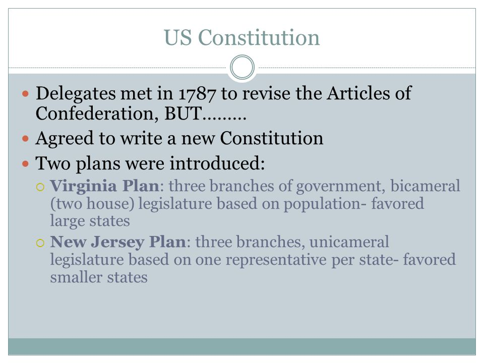 US Constitution Delegates met in 1787 to revise the Articles of Confederation, BUT……… Agreed to write a new Constitution Two plans were introduced:  Virginia Plan: three branches of government, bicameral (two house) legislature based on population- favored large states  New Jersey Plan: three branches, unicameral legislature based on one representative per state- favored smaller states