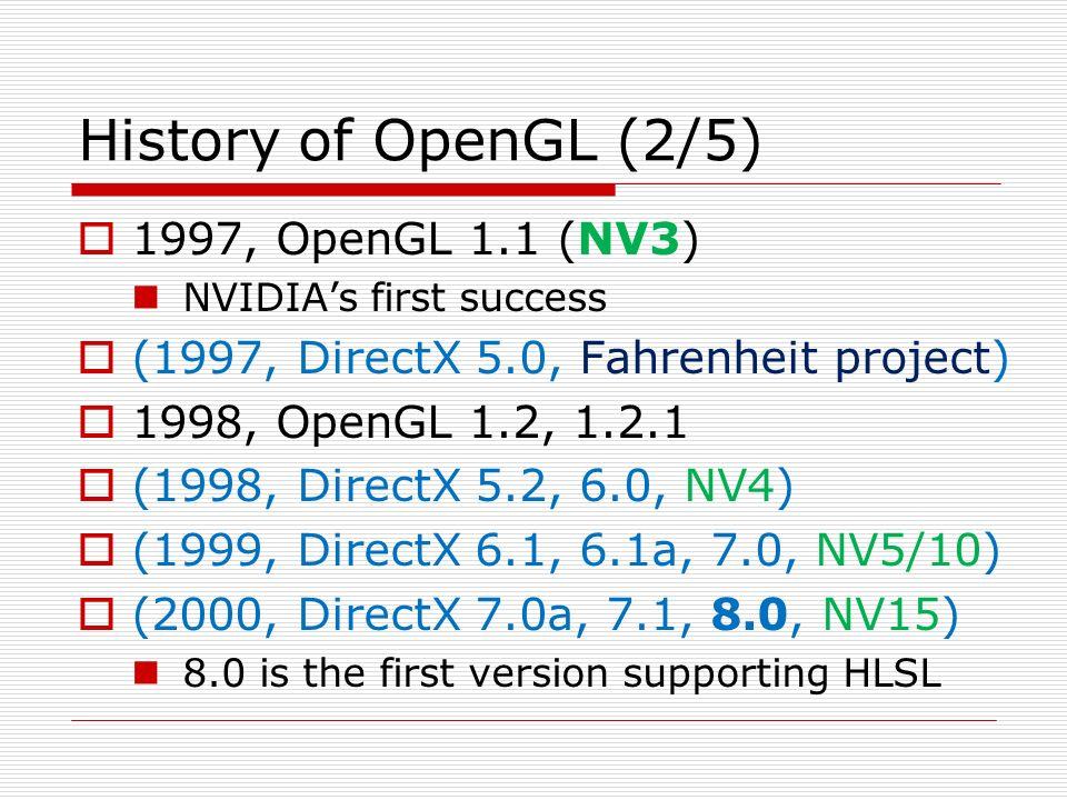 download directx windows 8 64 bit