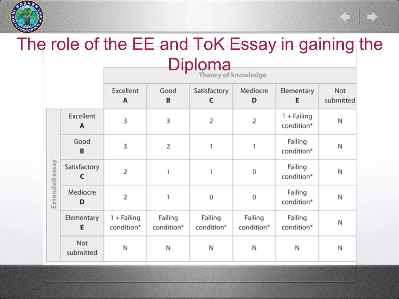 tok essay topics 2015 Tok essays 2015 help tok essays 2015 help how to write a essay conclusion tok essays 2015 help research papers on winston churchill economic research paperhelp with tok essay 2015 help with tok essay 2015 research paper on adhd tok essays 2015 help formal research proposal example engineering economy homeworktok essays 2015 help tok essays 2015 help tok essay help 2015.