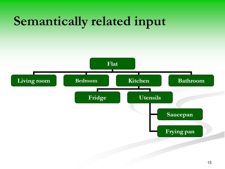 18 Semantically related input Flat Living room BedroomKitchen FridgeUtensils Saucepan Frying pan Bathroom