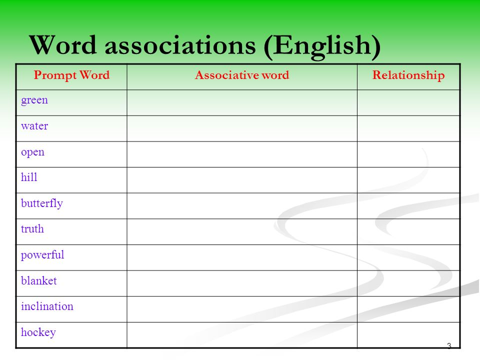 3 Word associations (English) Prompt WordAssociative wordRelationship green water open hill butterfly truth powerful blanket inclination hockey