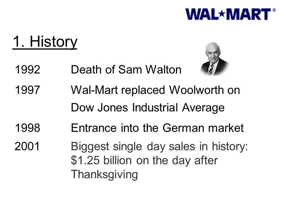 walton market cap