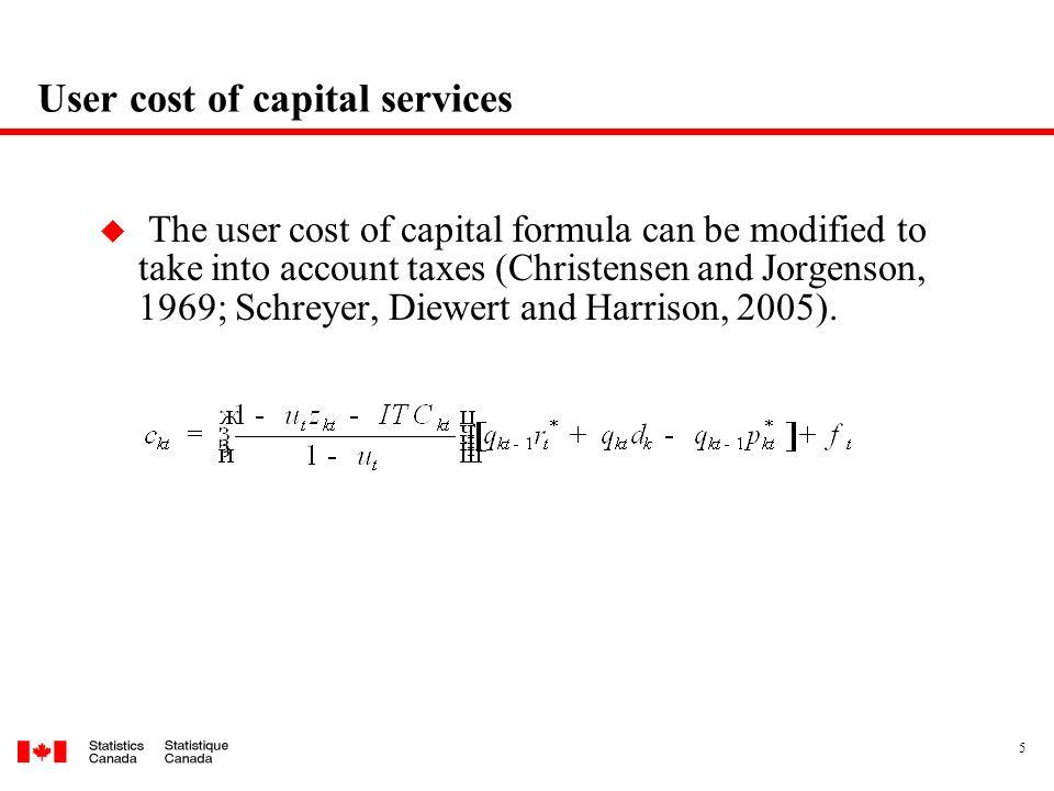 Cost Of Capital Equation - Jennarocca
