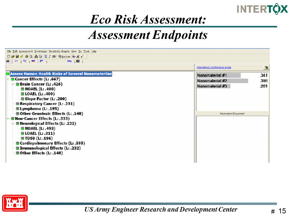 Army Risk Assessment. Risk Assessment Format Example Fm 3-05 401