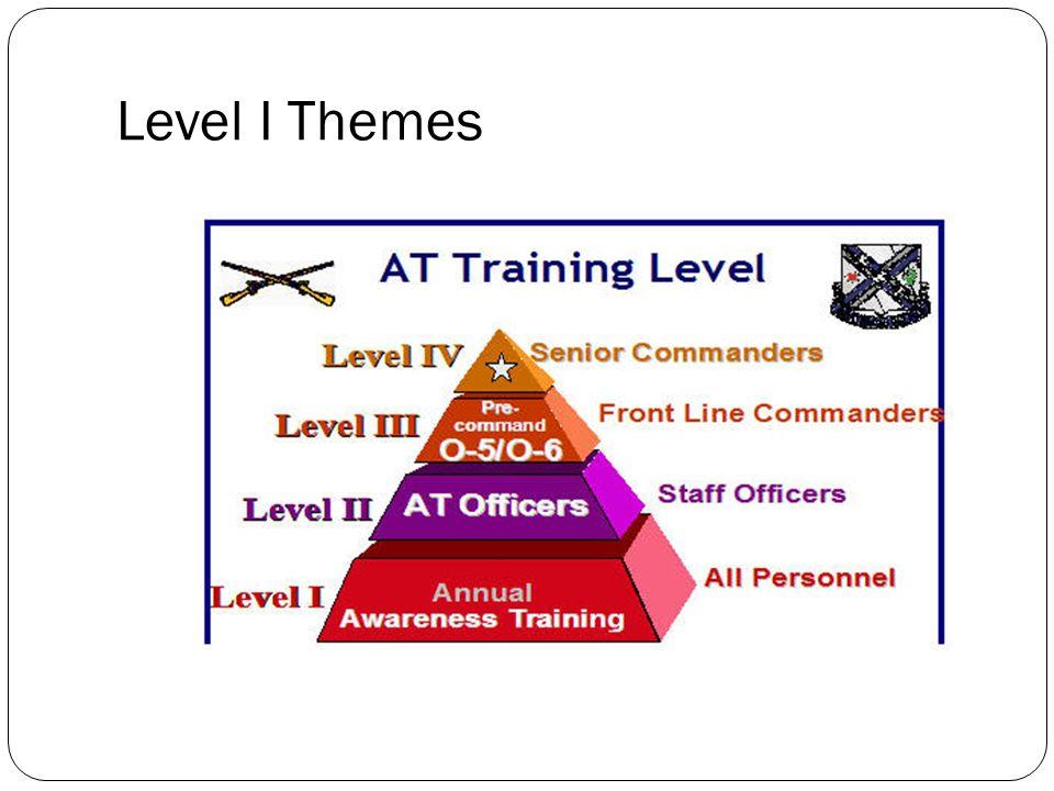 Level I Themes