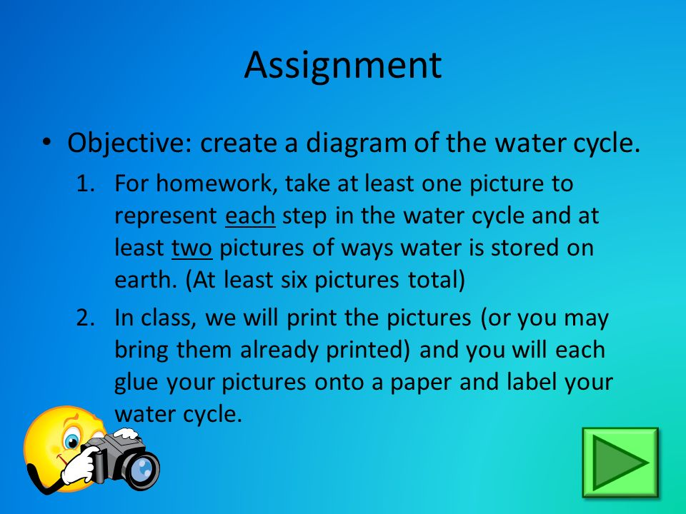 water cycle essay conclusion Our testable question for this experiment is what factors affect the the water cycle, from if you are the original writer of this essay and no longer.