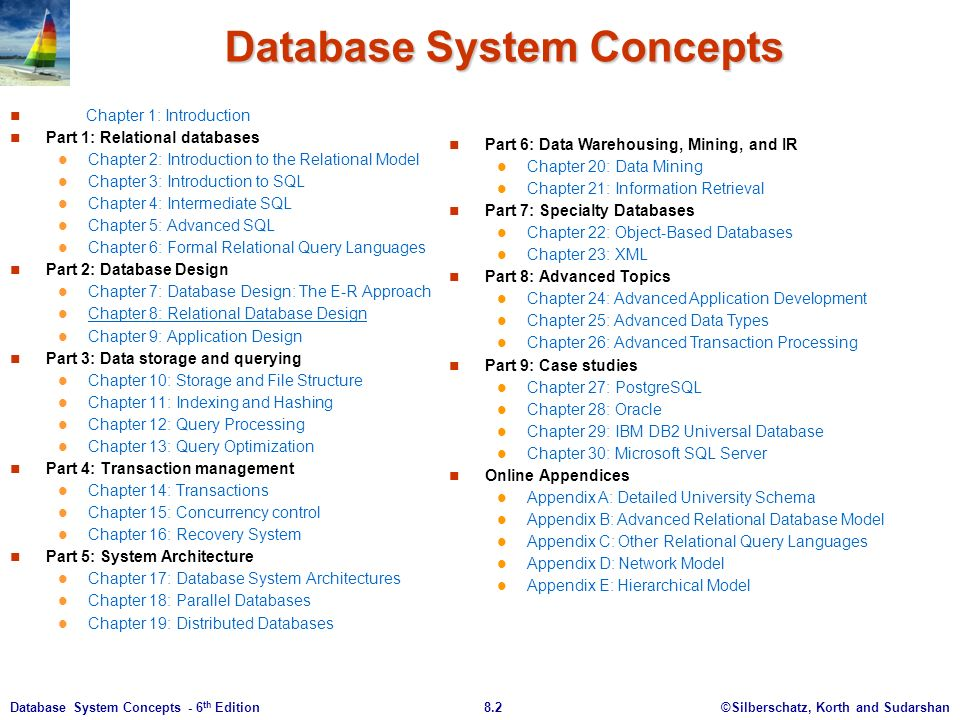 ©Silberschatz, Korth and Sudarshan8.2Database System Concepts - 6 th Edition Chapter 1: Introduction Part 1: Relational databases Chapter 2: Introduction to the Relational Model Chapter 3: Introduction to SQL Chapter 4: Intermediate SQL Chapter 5: Advanced SQL Chapter 6: Formal Relational Query Languages Part 2: Database Design Chapter 7: Database Design: The E-R Approach Chapter 8: Relational Database Design Chapter 9: Application Design Part 3: Data storage and querying Chapter 10: Storage and File Structure Chapter 11: Indexing and Hashing Chapter 12: Query Processing Chapter 13: Query Optimization Part 4: Transaction management Chapter 14: Transactions Chapter 15: Concurrency control Chapter 16: Recovery System Part 5: System Architecture Chapter 17: Database System Architectures Chapter 18: Parallel Databases Chapter 19: Distributed Databases Database System Concepts Part 6: Data Warehousing, Mining, and IR Chapter 20: Data Mining Chapter 21: Information Retrieval Part 7: Specialty Databases Chapter 22: Object-Based Databases Chapter 23: XML Part 8: Advanced Topics Chapter 24: Advanced Application Development Chapter 25: Advanced Data Types Chapter 26: Advanced Transaction Processing Part 9: Case studies Chapter 27: PostgreSQL Chapter 28: Oracle Chapter 29: IBM DB2 Universal Database Chapter 30: Microsoft SQL Server Online Appendices Appendix A: Detailed University Schema Appendix B: Advanced Relational Database Model Appendix C: Other Relational Query Languages Appendix D: Network Model Appendix E: Hierarchical Model