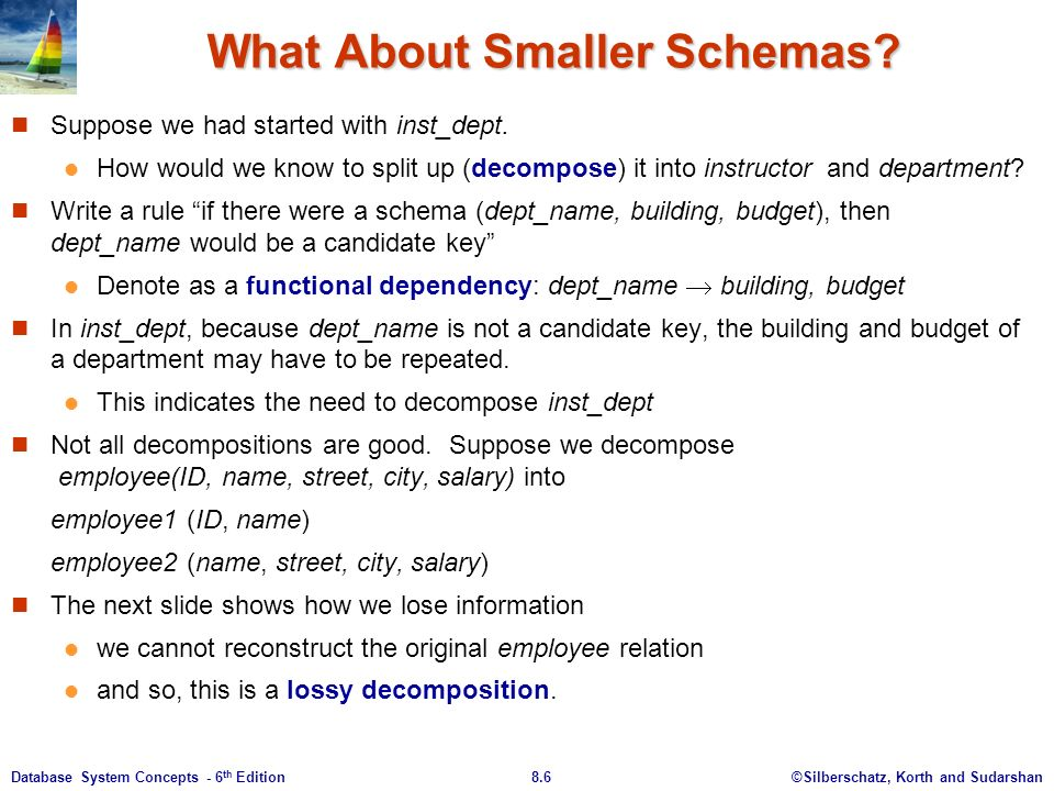 ©Silberschatz, Korth and Sudarshan8.6Database System Concepts - 6 th Edition What About Smaller Schemas.