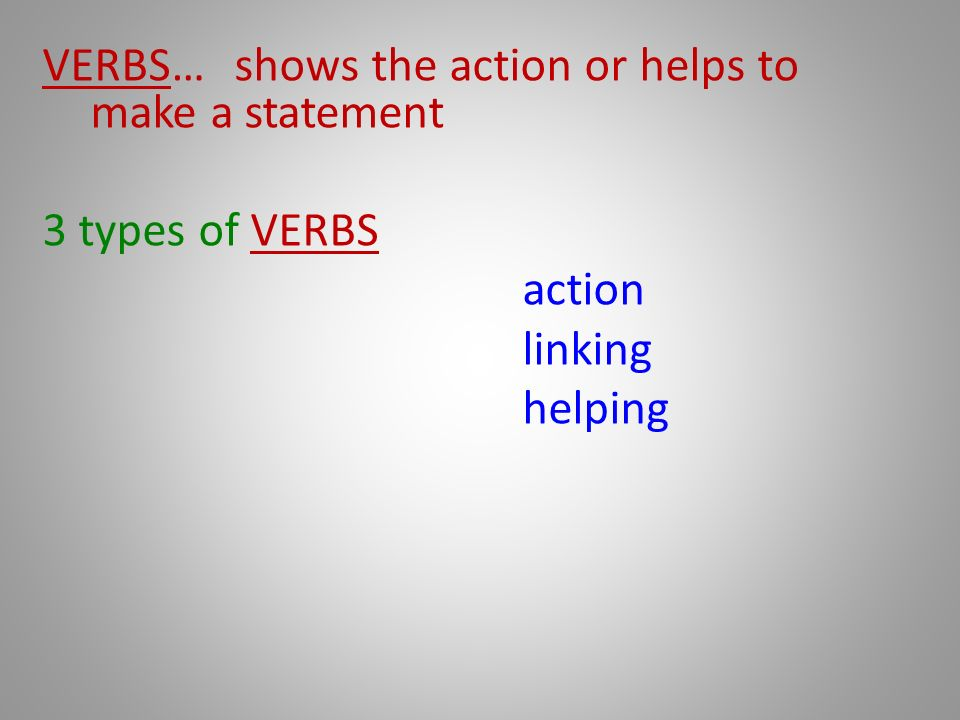 VERBS… shows the action or helps to make a statement 3 types of VERBS action linking helping