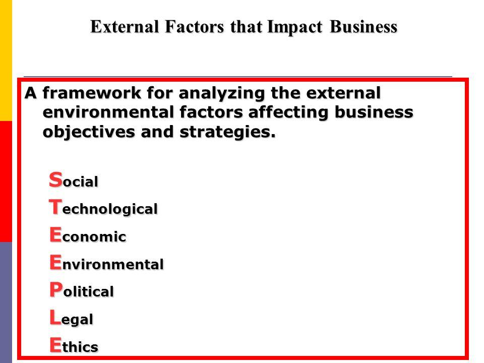 Environmental analysis business