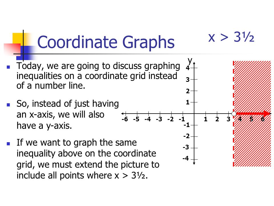 Solving and Graphing Inequalities in Two Variables ppt download – Graphing Inequalities in Two Variables Worksheet