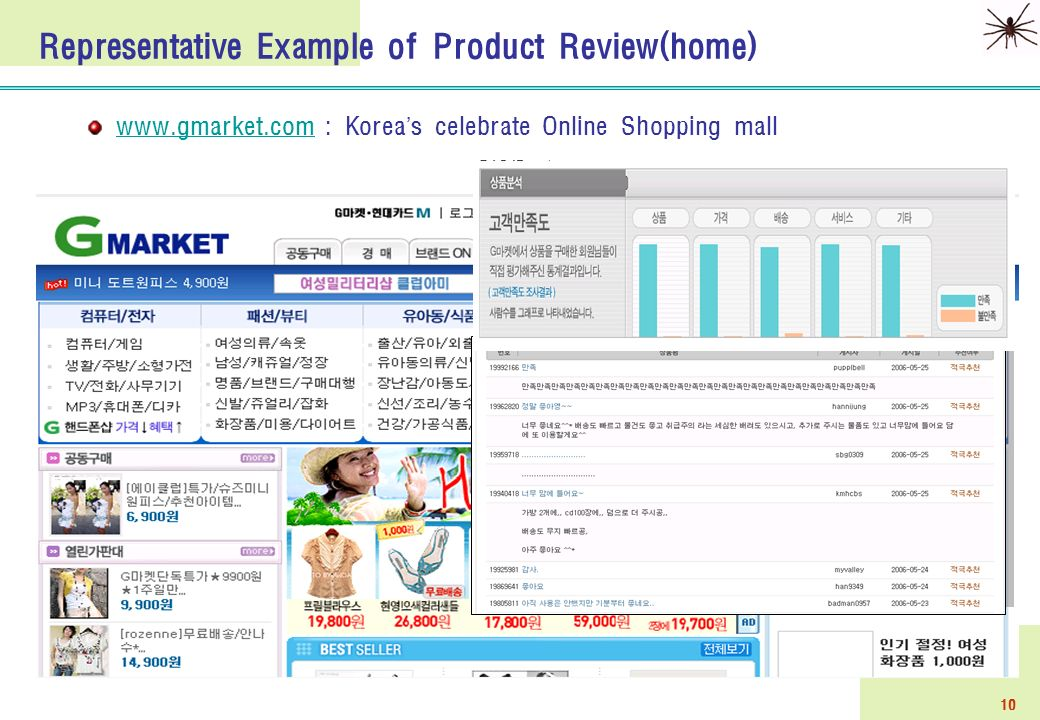 10 www.gmarket.comwww.gmarket.com : Korea ' s celebrate Online Shopping mall Representative Example of Product Review(home)