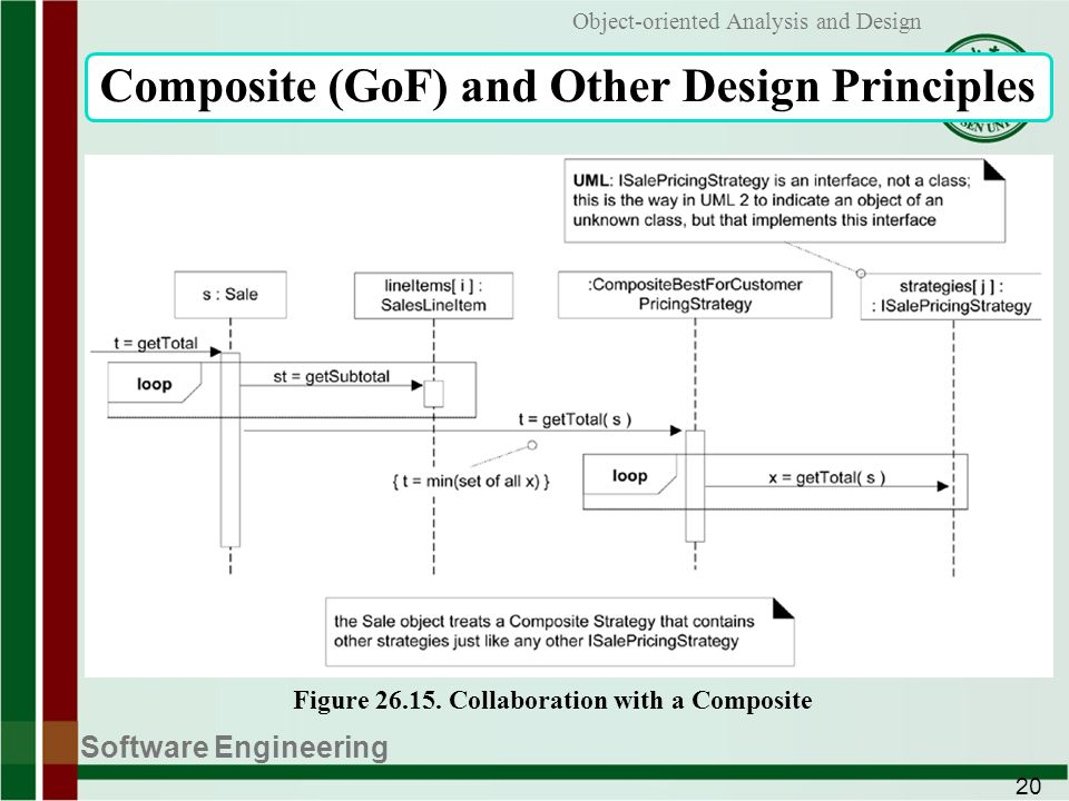 an introduction to the job composite of a software engineer
