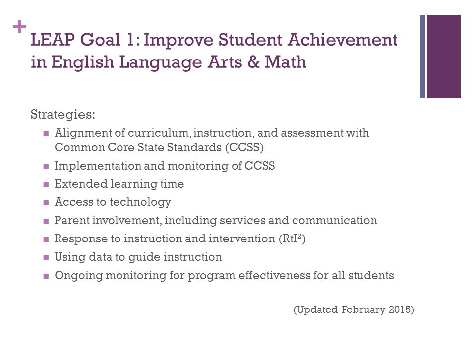 + LEAP Goal 1: Improve Student Achievement in English Language Arts & Math Strategies: Alignment of curriculum, instruction, and assessment with Common Core State Standards (CCSS) Implementation and monitoring of CCSS Extended learning time Access to technology Parent involvement, including services and communication Response to instruction and intervention (RtI 2 ) Using data to guide instruction Ongoing monitoring for program effectiveness for all students (Updated February 2015)
