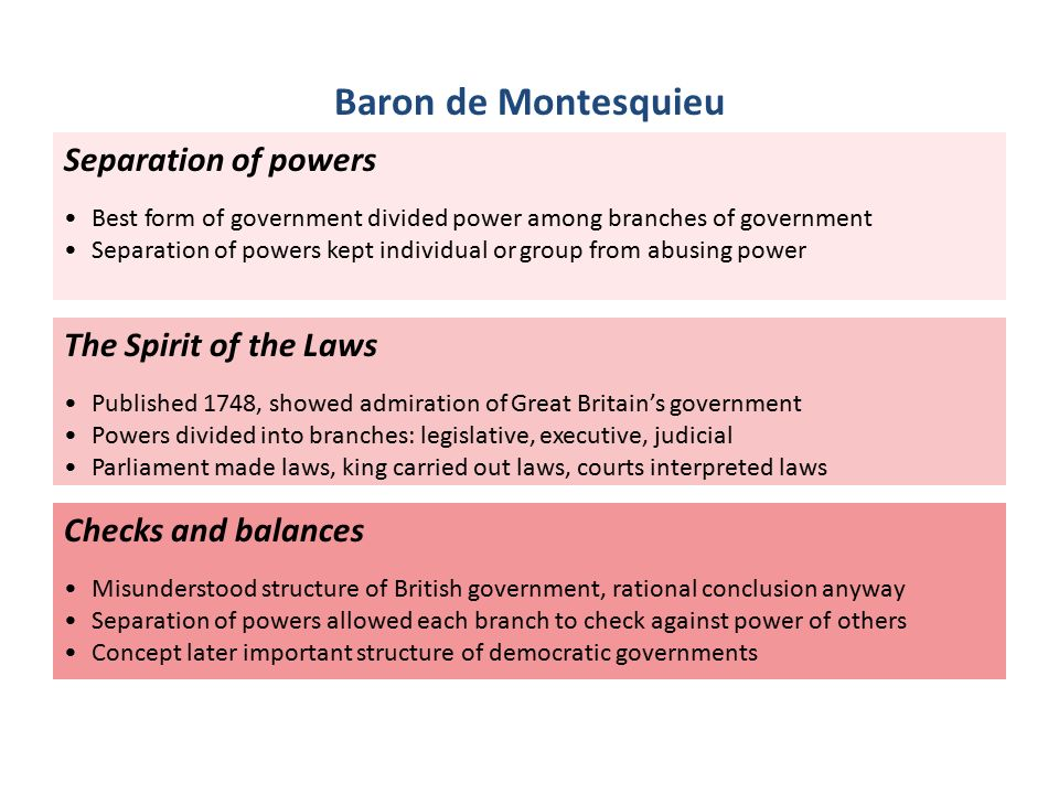 Separation of powers Best form of government divided power among branches of government Separation of powers kept individual or group from abusing power Checks and balances Misunderstood structure of British government, rational conclusion anyway Separation of powers allowed each branch to check against power of others Concept later important structure of democratic governments The Spirit of the Laws Published 1748, showed admiration of Great Britain's government Powers divided into branches: legislative, executive, judicial Parliament made laws, king carried out laws, courts interpreted laws Baron de Montesquieu