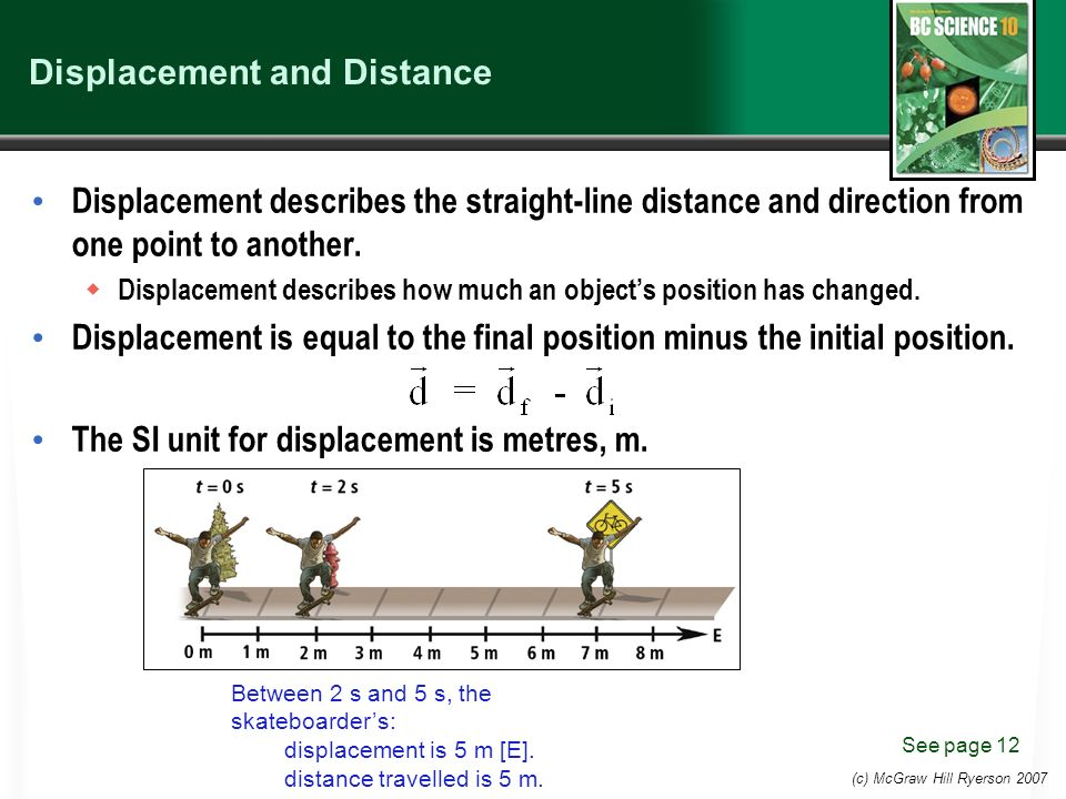 (c) McGraw Hill Ryerson 2007 Displacement and Distance Displacement describes the straight-line distance and direction from one point to another.