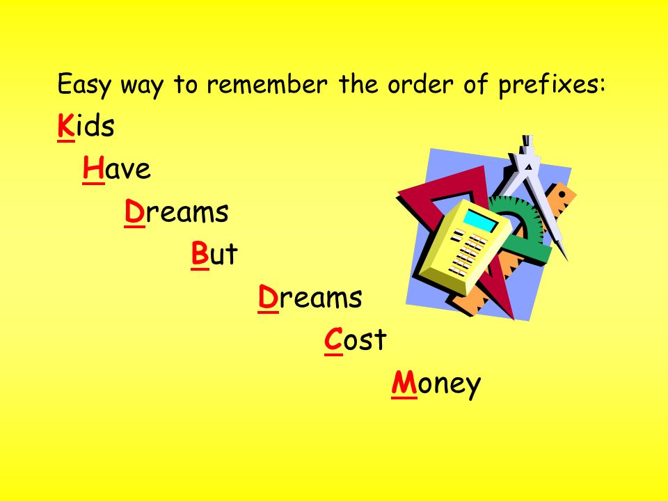 Easy way to remember the order of prefixes: Kids Have Dreams But Dreams Cost Money