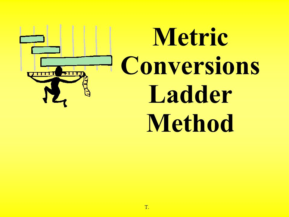 Metric Conversions Ladder Method T.