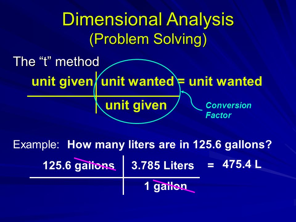 Dimensional Analysis (Problem Solving) The t method unit given unit wanted = unit wanted unit given Example: How many liters are in gallons.