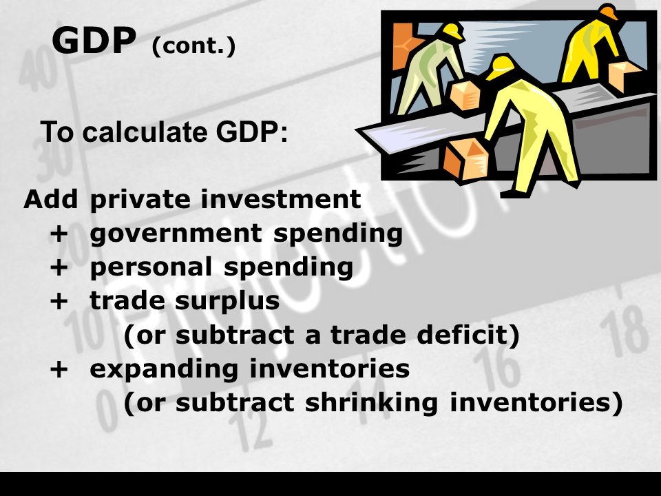 GDP (cont.) Addprivate investment + government spending +personal spending + trade surplus (or subtract a trade deficit) + expanding inventories (or subtract shrinking inventories) To calculate GDP: