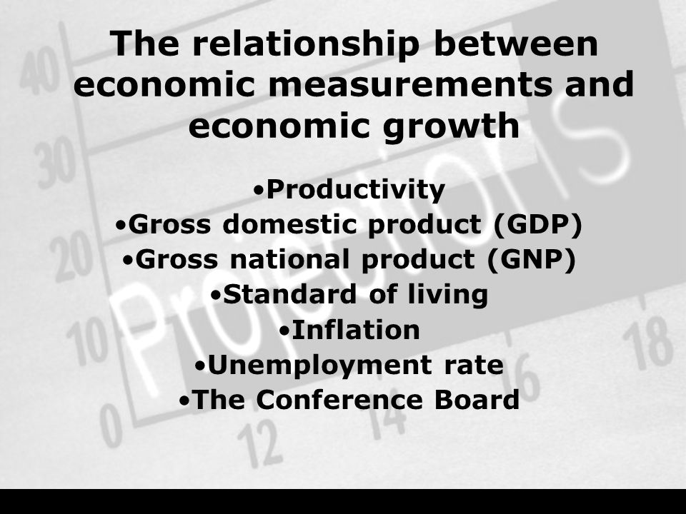 The relationship between economic measurements and economic growth Productivity Gross domestic product (GDP) Gross national product (GNP) Standard of living Inflation Unemployment rate The Conference Board