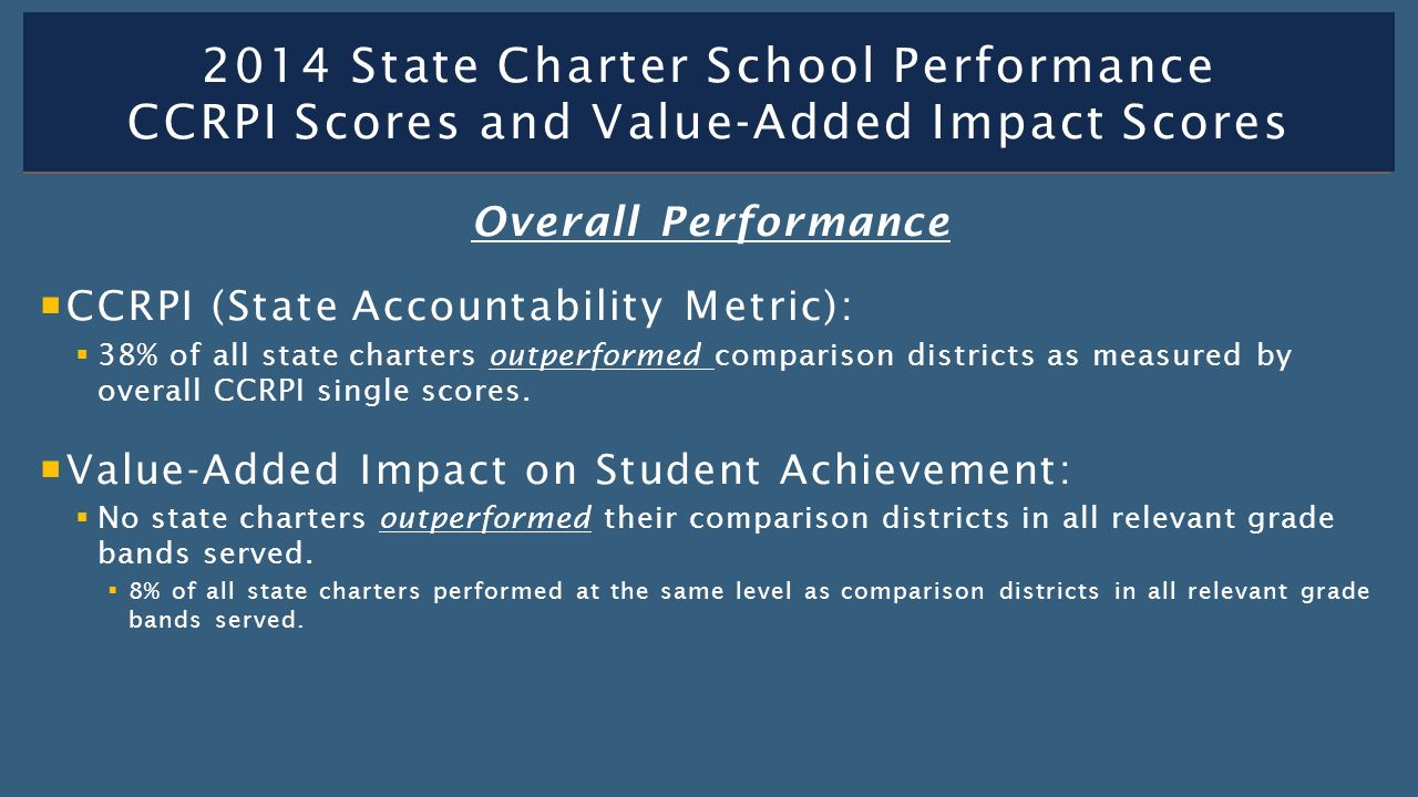 Overall Performance  CCRPI (State Accountability Metric):  38% of all state charters outperformed comparison districts as measured by overall CCRPI single scores.