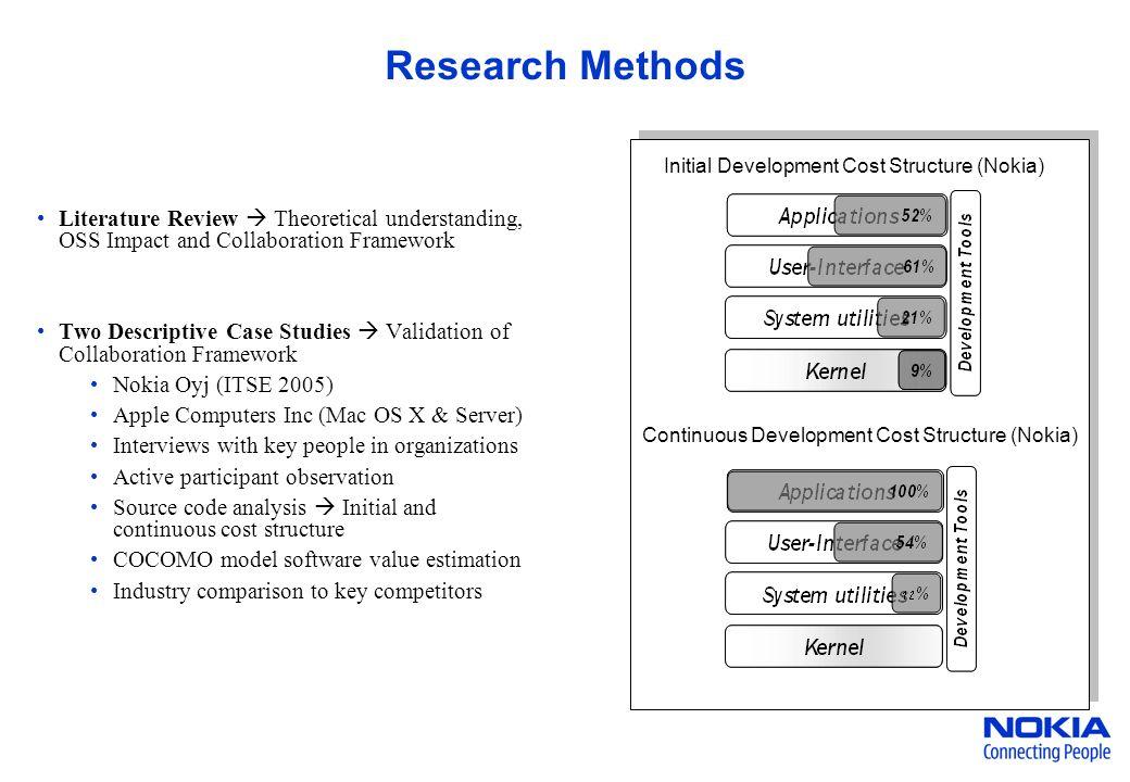 literature review software mac