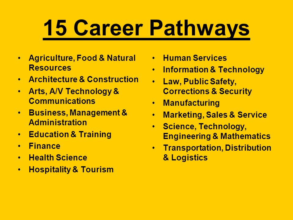 15 Career Pathways Agriculture, Food & Natural Resources Architecture & Construction Arts, A/V Technology & Communications Business, Management & Administration Education & Training Finance Health Science Hospitality & Tourism Human Services Information & Technology Law, Public Safety, Corrections & Security Manufacturing Marketing, Sales & Service Science, Technology, Engineering & Mathematics Transportation, Distribution & Logistics