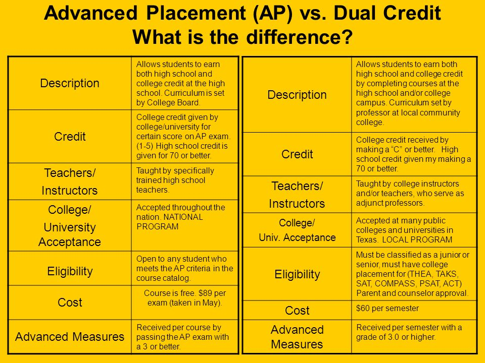 Advanced Placement (AP) vs. Dual Credit What is the difference.
