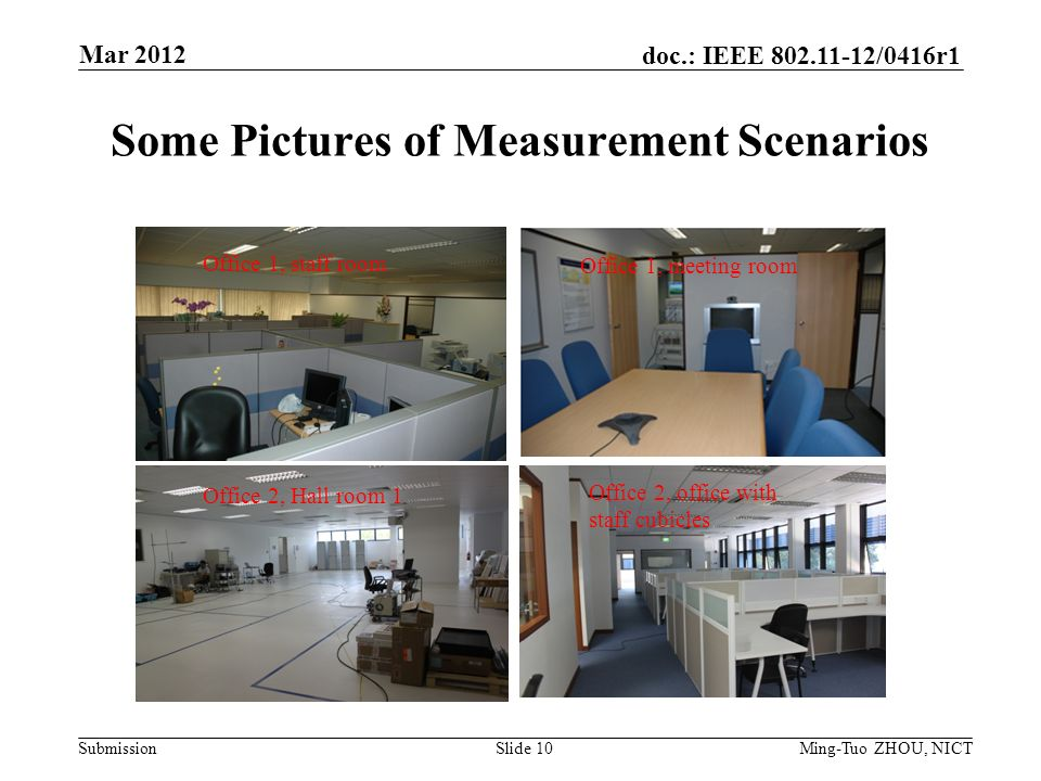 Submission doc.: IEEE /0416r1 Some Pictures of Measurement Scenarios Mar 2012 Ming-Tuo ZHOU, NICTSlide 10 Office 1, staff room Office 1, meeting room Office 2, Hall room 1 Office 2, office with staff cubicles