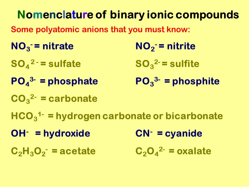 IONIC COMPOUNDS: Names and Formulas. Naming compounds in chemistry ...