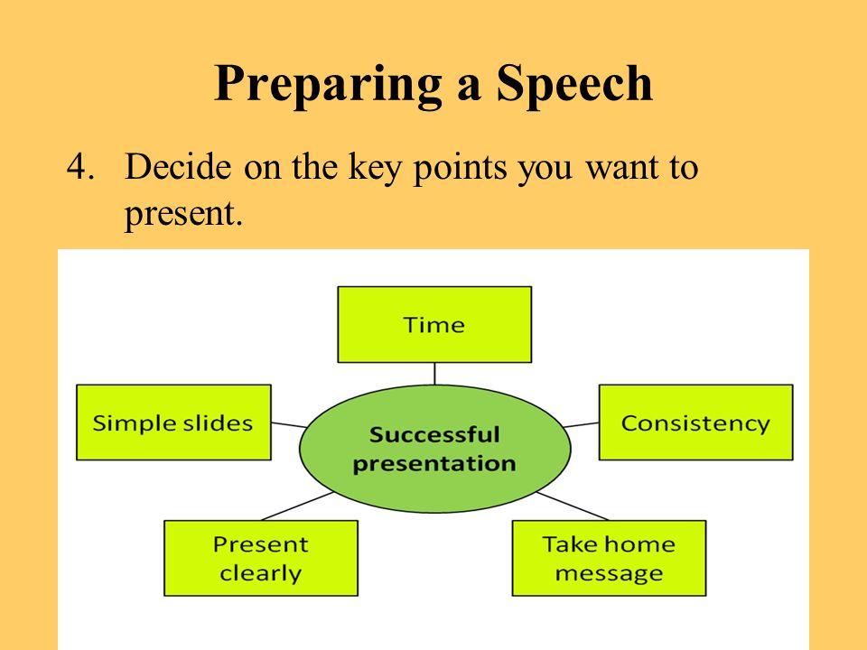 Preparing a speech
