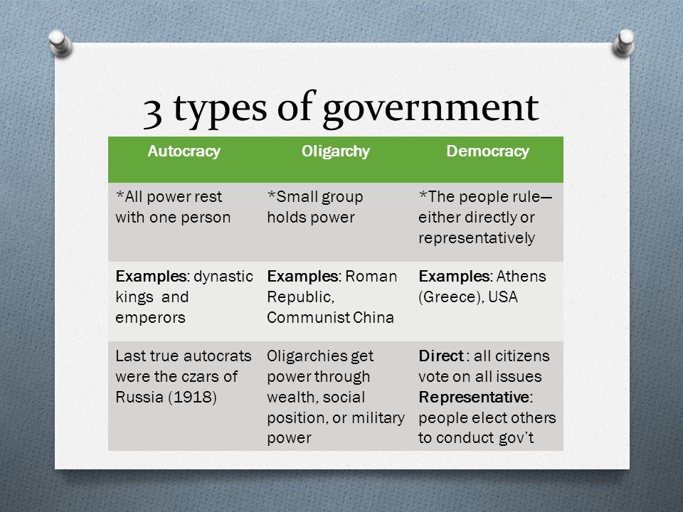 Types Of Government Doritrcatodos