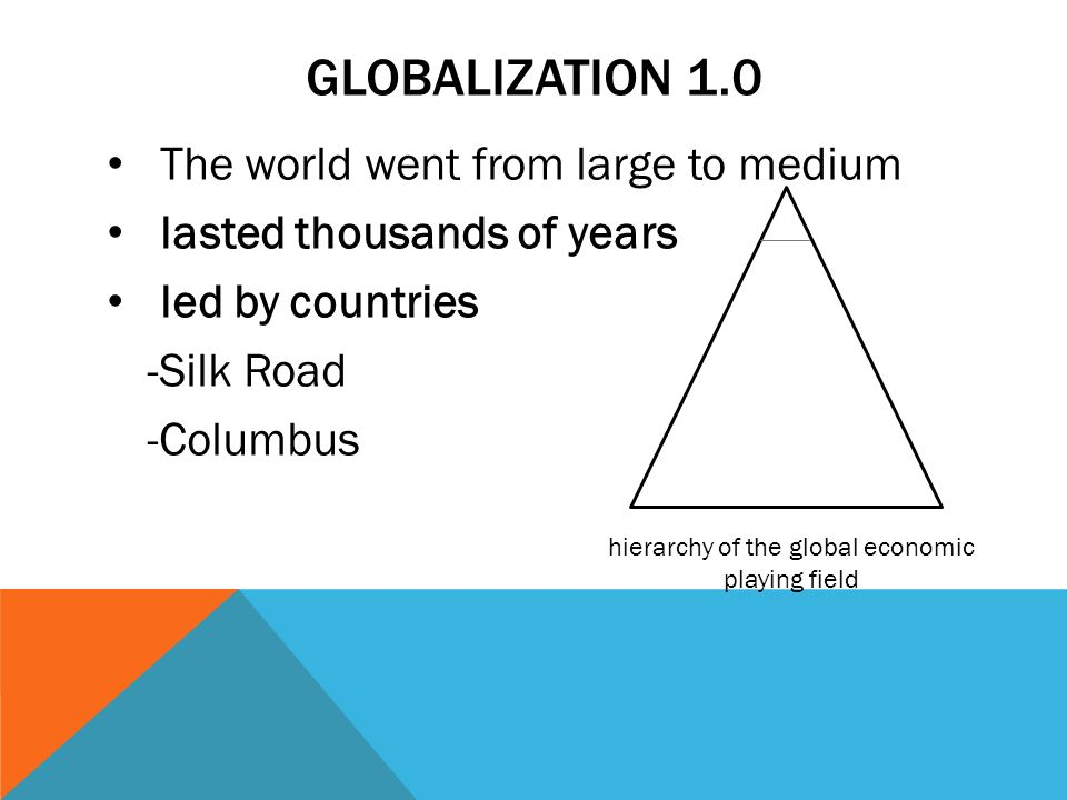 GLOBALIZATION 1.0 The world went from large to medium lasted thousands of years led by countries -Silk Road -Columbus hierarchy of the global economic playing field
