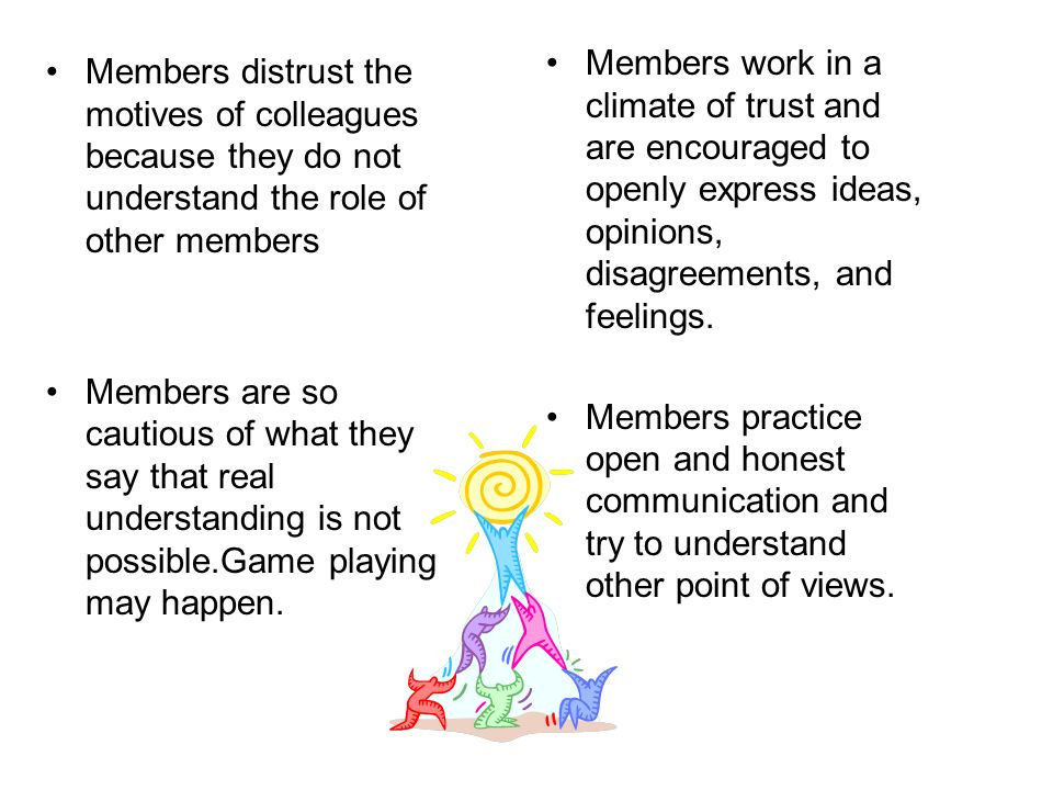 Members distrust the motives of colleagues because they do not understand the role of other members Members are so cautious of what they say that real understanding is not possible.Game playing may happen.