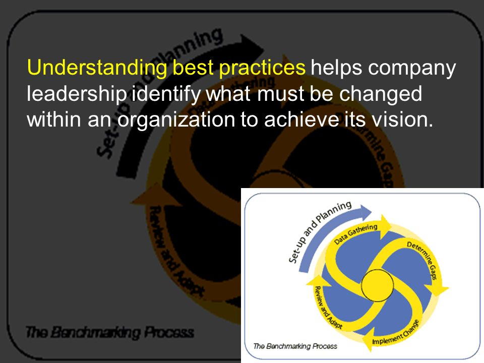 Understanding best practices helps company leadership identify what must be changed within an organization to achieve its vision.